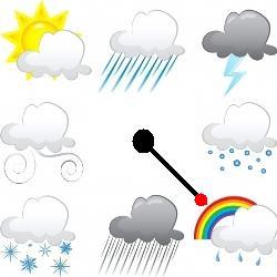 Wetteruhr